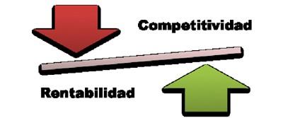 Radio: ¿Por dónde va a pasar la competitividad y rentabilidad del Campo?; por Ricardo Bindi